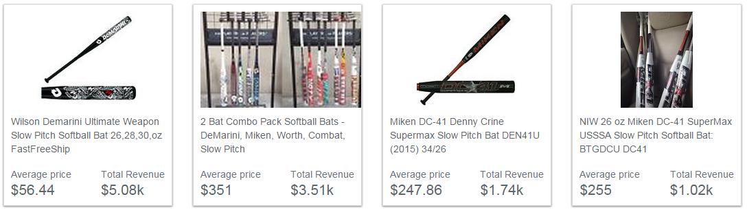 Best Selling Bats in 2015
