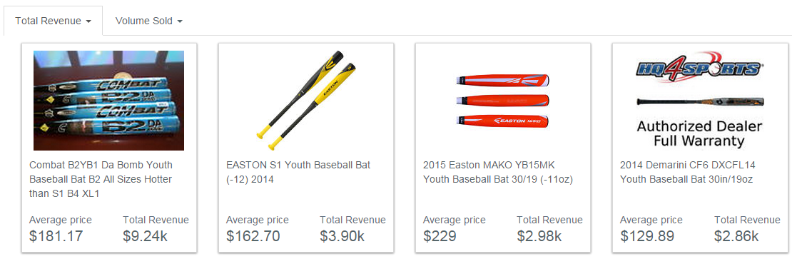 Best Selling Bats in 2015