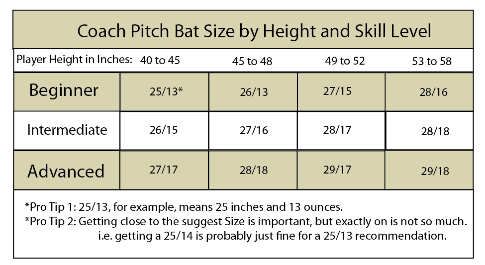 Coach Pitch Bat Size Chart