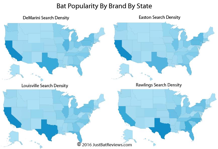 Most Popular Bats