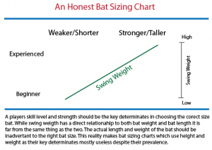softball bat sizing chart