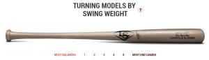 Louisville Slugger Custom Bat