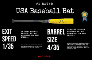 Best USA Baseball Bat 2018