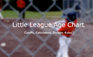 Little League Age Chart | Age Cutoffs, Calculators, Division Rules