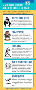 7 MLB Videos of Misunderstood Rules in Baseball