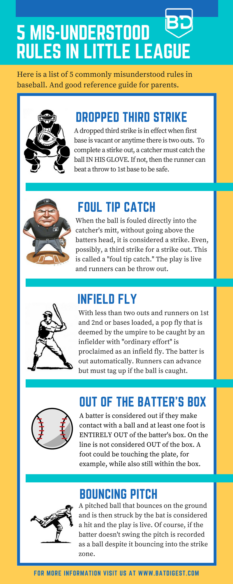 Most Misunderstood Baseball Youth rules