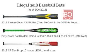 Illegal Bat Lists | Easton Ghost X, Dirty South KAMO, DeMarini Zen