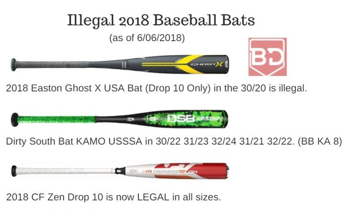 Illegal Bat Lists | Busted for Bombing Baseball and Softball