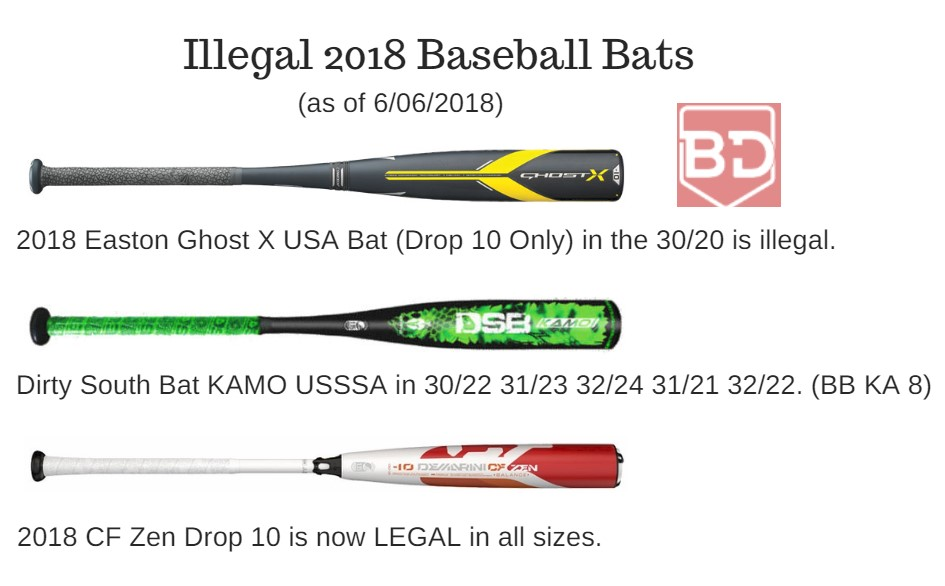 Illegal Bat Lists Busted For Bombing Baseball And