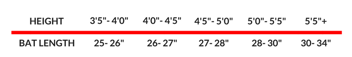 Marucci Bat Size Chart