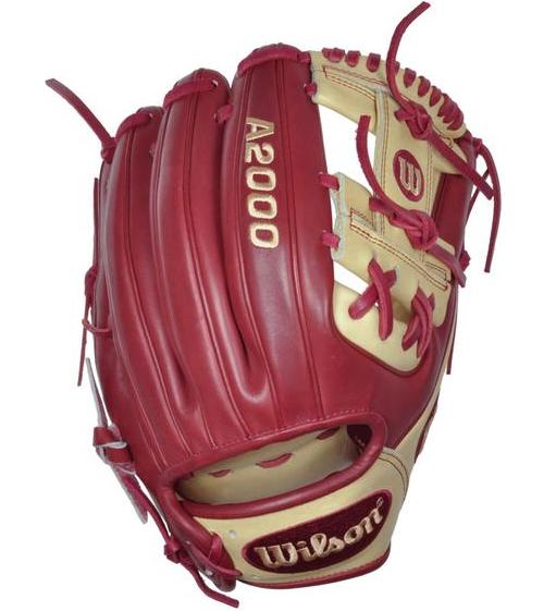 Best Baseball Glove Brands