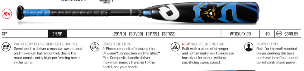 2020 DeMarini CF USA Review