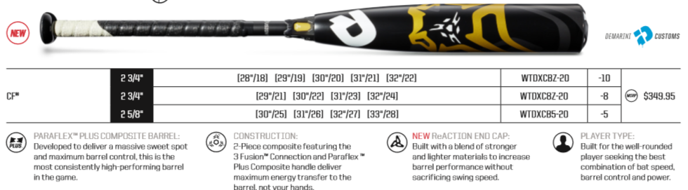 2020 DeMarini CF USSSA Review