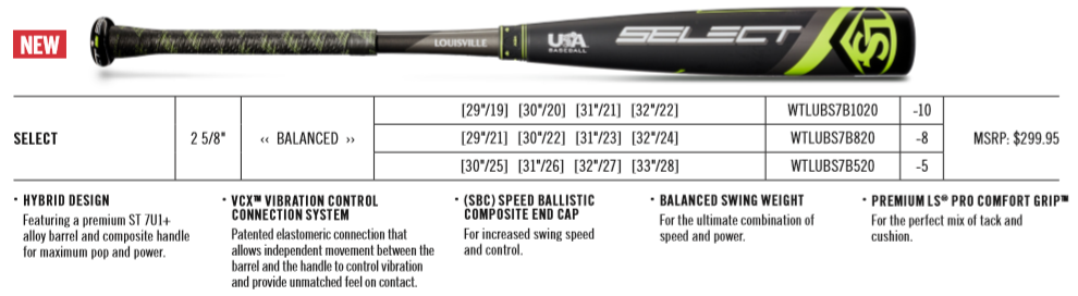 2020 Louisville Slugger USA Select Review
