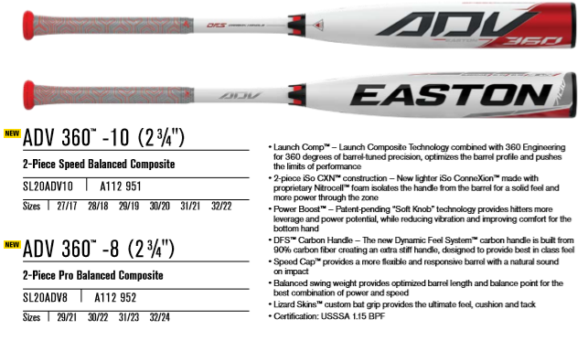 2020 Easton ADV 360 USSSA Review