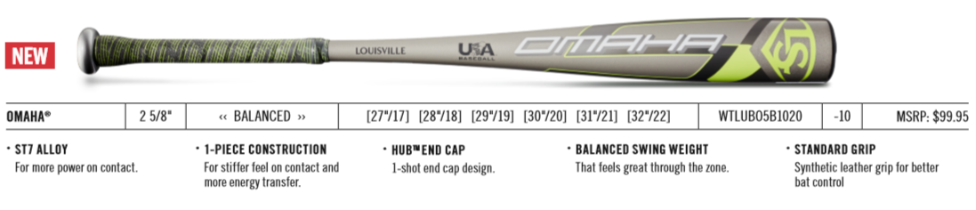 2020 Louisville Slugger Omaha USA Review