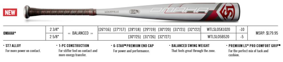 2020 Louisville Slugger Omaha USSSA Review